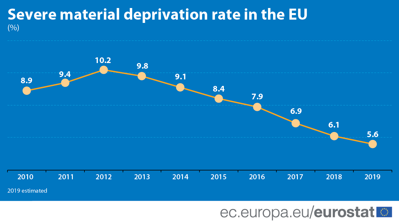rata saracie UE