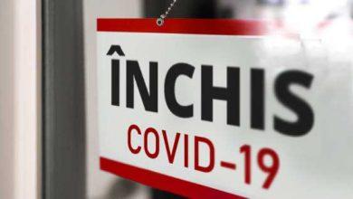 inchis-covid19